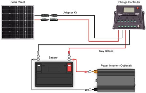 How To Hook Up A Solar Panel Mycoffeepot Org