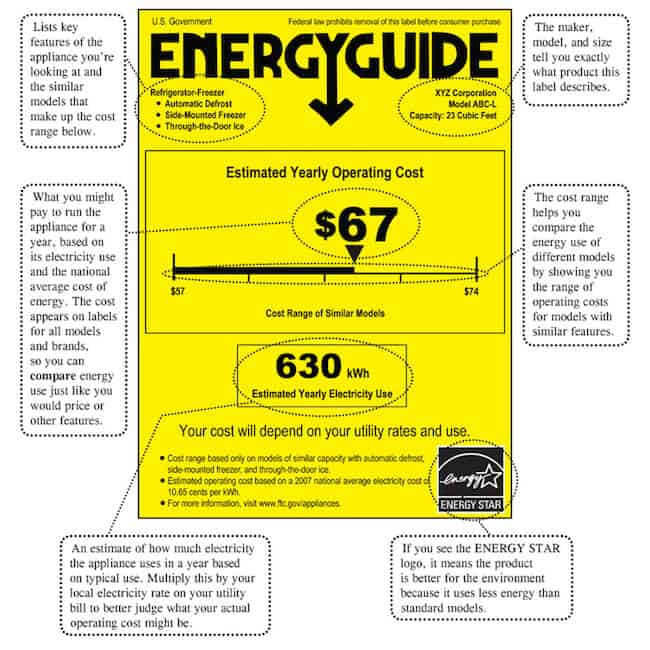 energy usage label