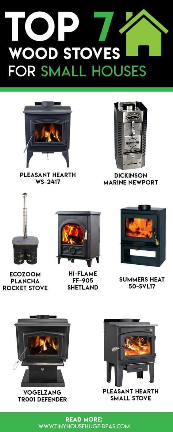 The Top 7 Small Wood Stoves - Recommendations and Buyer's Guide