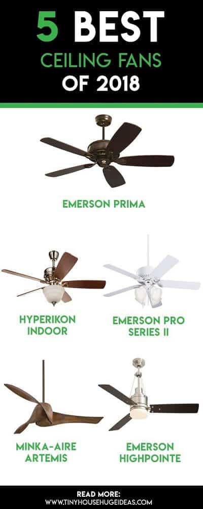 ceiling fans 2019
