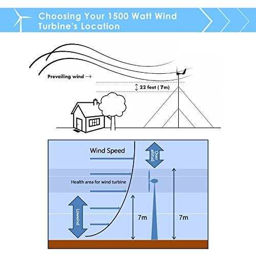 7 Top Home Wind Turbines - [Top Recommendations & Buyer's Guide]