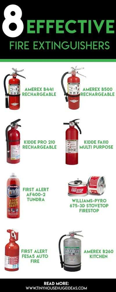 fire extinguishers for homes
