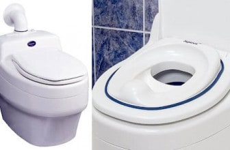 Separett Villa Composting Toilet