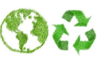How to Practice Sustainable Living